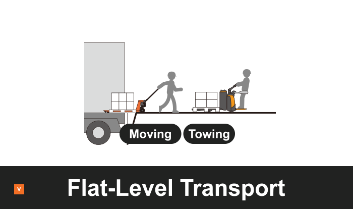 Flat-Level Transport